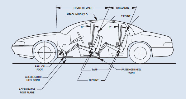 H-point-car-measurement