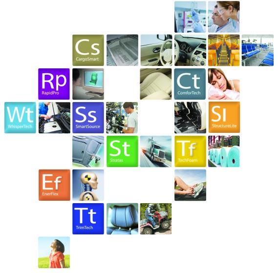 Elements of Woodbridge
